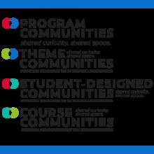 Program Communities Logos